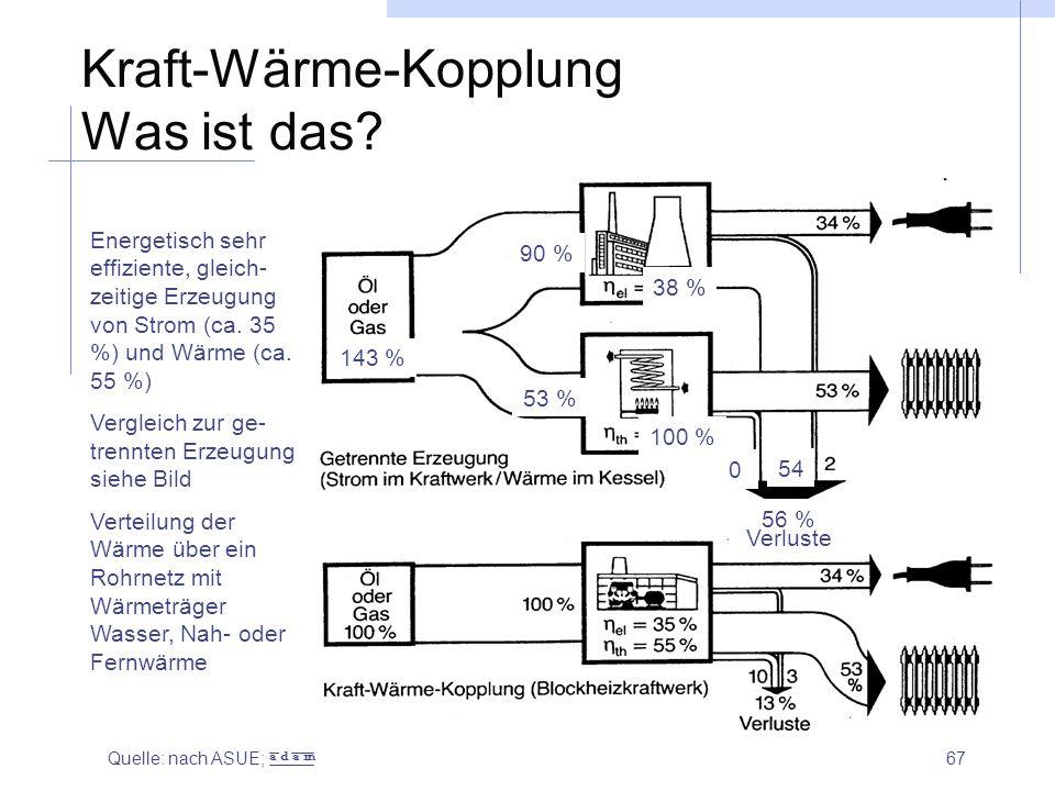 67 Kraft-Wärme-Kopplung Was ist das? Quelle: nach ASUE; 38 % 143 % 100 % 90 % 53 % 56 % Verluste 0 54 Energetisch sehr effiziente, gleich- zeitige Erz