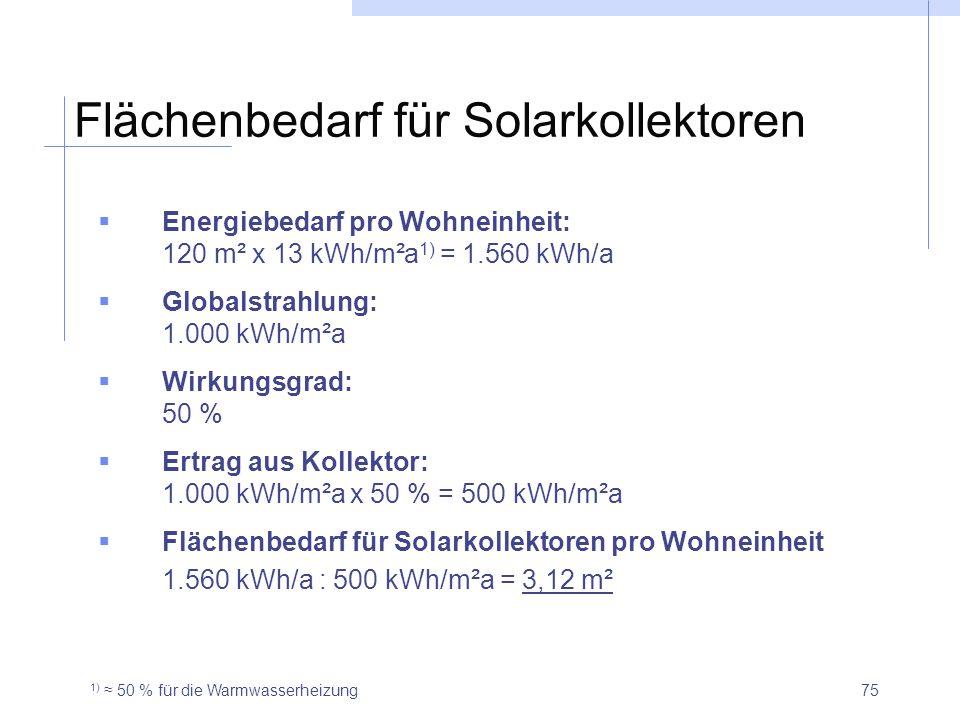 75  Energiebedarf pro Wohneinheit: 120 m² x 13 kWh/m²a 1) = 1.560 kWh/a  Globalstrahlung: 1.000 kWh/m²a  Wirkungsgrad: 50 %  Ertrag aus Kollektor:
