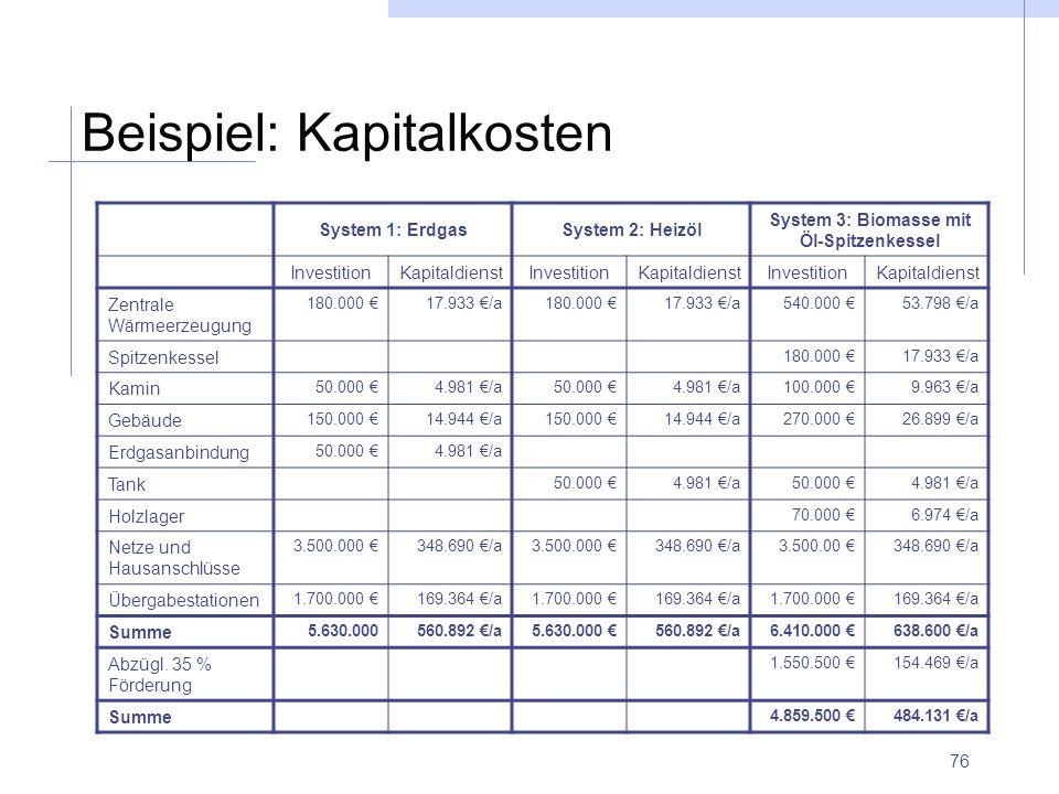 76 Beispiel: Kapitalkosten System 1: ErdgasSystem 2: Heizöl System 3: Biomasse mit Öl-Spitzenkessel InvestitionKapitaldienstInvestitionKapitaldienstIn