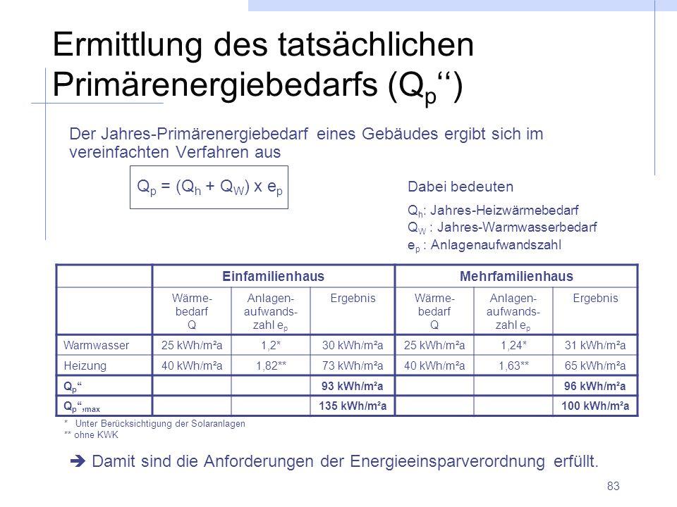 83 Ermittlung des tatsächlichen Primärenergiebedarfs (Q p '') Der Jahres-Primärenergiebedarf eines Gebäudes ergibt sich im vereinfachten Verfahren aus