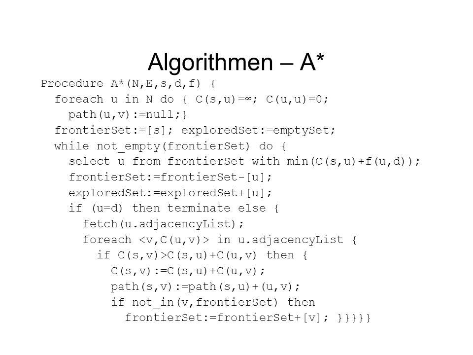 Algorithmen – A* Procedure A*(N,E,s,d,f) { foreach u in N do { C(s,u)=∞; C(u,u)=0; path(u,v):=null;} frontierSet:=[s]; exploredSet:=emptySet; while no