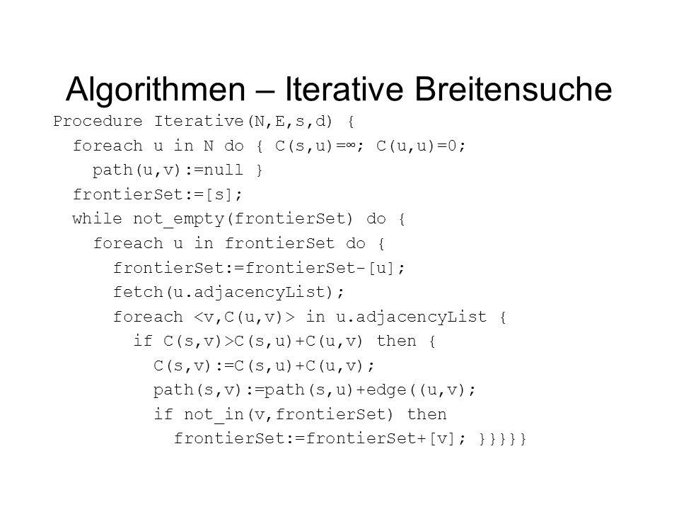 Algorithmen – Dijkstras Algorithmus Procedure Dijkstra(N,E,s,d) { foreach u in N do {C(s,u)=∞; C(u,u)=0; path(u,v):=null;} frontierSet:=[s]; exploredSet:=emptySet; while not_empty(frontierSet) do { select u from frontierSet with minimum C(s,u); frontierSet:=frontierSet-[u]; exploredSet:=exploredSet+[u] if (u=d) then terminate else { fetch(u.adjacencyList); foreach in u.adjacencyList if C(s,v)>C(s,u)+C(u,v) then { C(s,v):=C(s,u)+C(u,v); path(s,v):=path(s,u)+(u,v); if not_in(v,frontierSet ∪ exploredSet) then frontierSet:=frontierSet+[v] }}}}