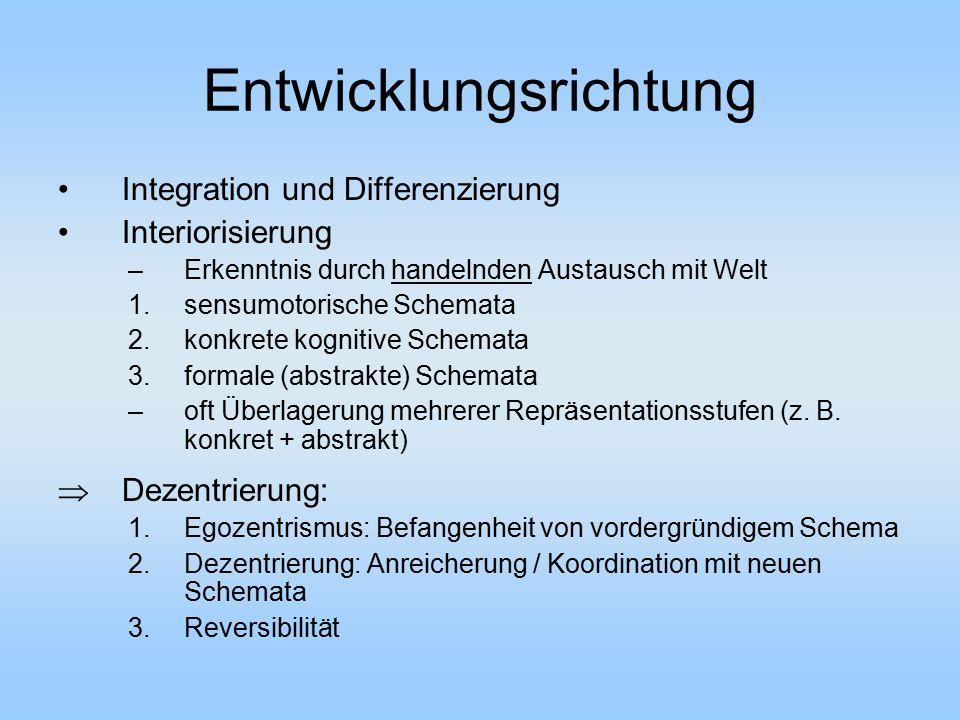 Entwicklungsrichtung Integration und Differenzierung Interiorisierung –Erkenntnis durch handelnden Austausch mit Welt 1.sensumotorische Schemata 2.kon