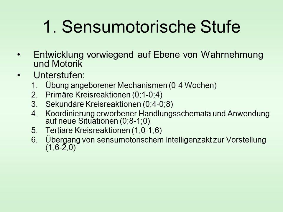 1. Sensumotorische Stufe Entwicklung vorwiegend auf Ebene von Wahrnehmung und Motorik Unterstufen: 1.Übung angeborener Mechanismen (0-4 Wochen) 2.Prim