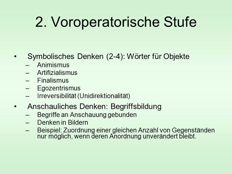 2. Voroperatorische Stufe Symbolisches Denken (2-4): Wörter für Objekte –Animismus –Artifizialismus –Finalismus –Egozentrismus –Irreversibilität (Unid