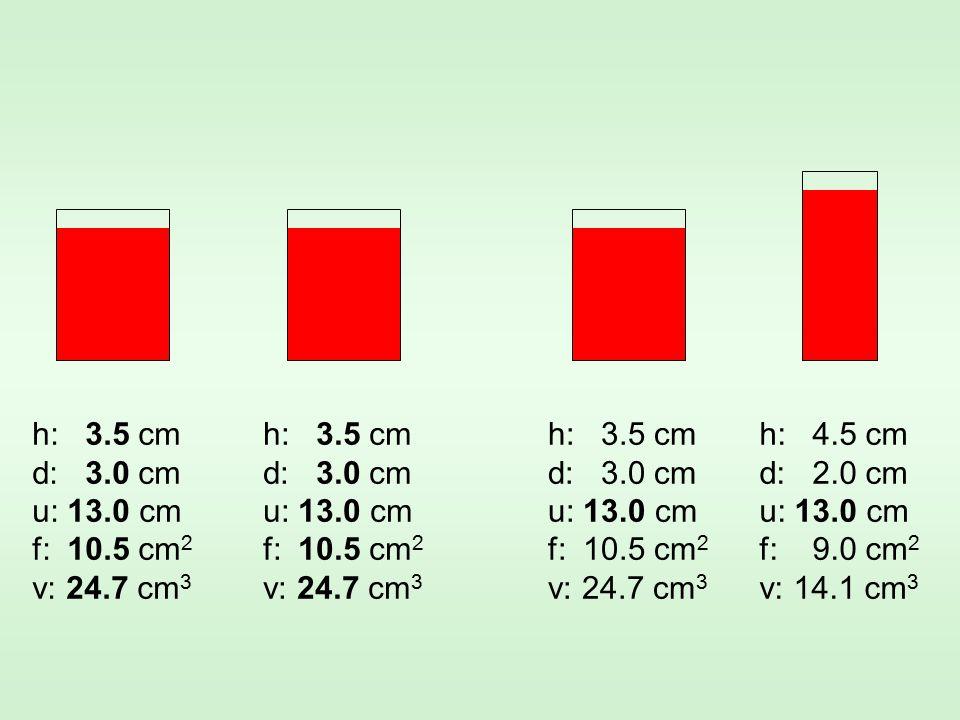 h: 3.5 cm d: 3.0 cm u: 13.0 cm f: 10.5 cm 2 v: 24.7 cm 3 h: 3.5 cm d: 3.0 cm u: 13.0 cm f: 10.5 cm 2 v: 24.7 cm 3 h: 3.5 cm d: 3.0 cm u: 13.0 cm f: 10