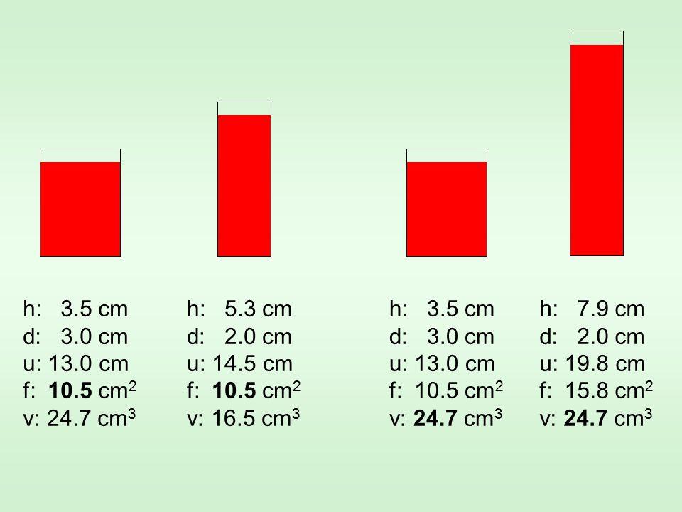 h: 3.5 cm d: 3.0 cm u: 13.0 cm f: 10.5 cm 2 v: 24.7 cm 3 h: 5.3 cm d: 2.0 cm u: 14.5 cm f: 10.5 cm 2 v: 16.5 cm 3 h: 3.5 cm d: 3.0 cm u: 13.0 cm f: 10