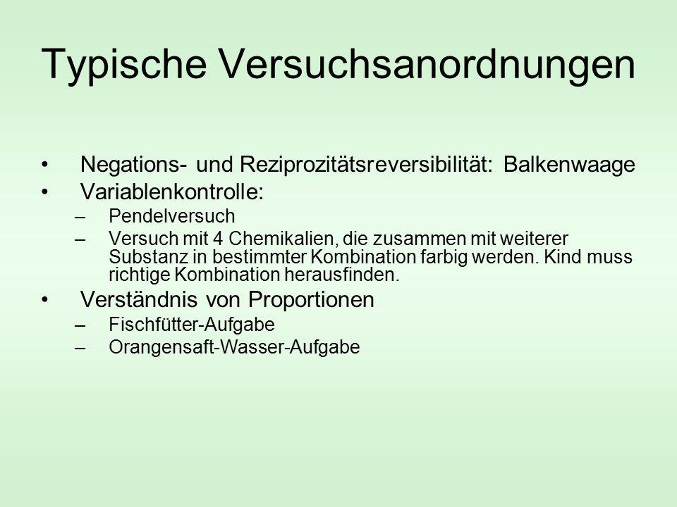 Typische Versuchsanordnungen Negations- und Reziprozitätsreversibilität: Balkenwaage Variablenkontrolle: –Pendelversuch –Versuch mit 4 Chemikalien, di