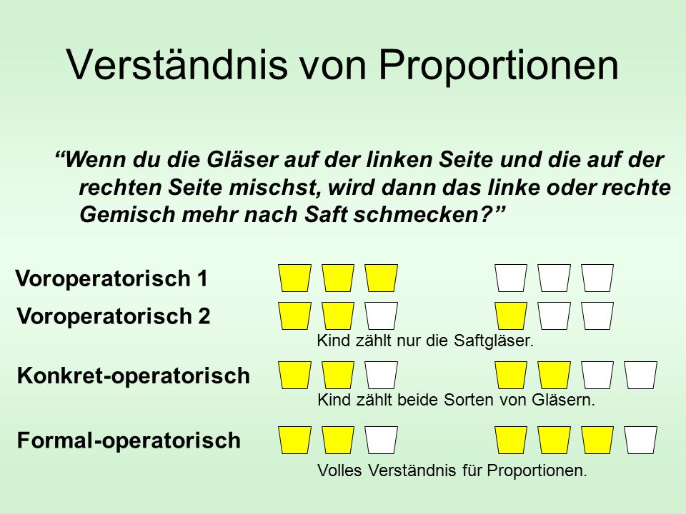 """Verständnis von Proportionen """"Wenn du die Gläser auf der linken Seite und die auf der rechten Seite mischst, wird dann das linke oder rechte Gemisch m"""
