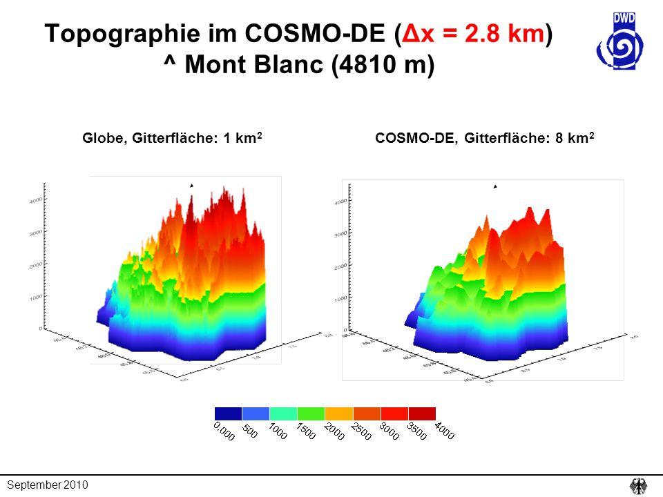 September 2010 Topographie im COSMO-DE (Δx = 2.8 km) ^ Mont Blanc (4810 m) COSMO-DE, Gitterfläche: 8 km 2 Globe, Gitterfläche: 1 km 2
