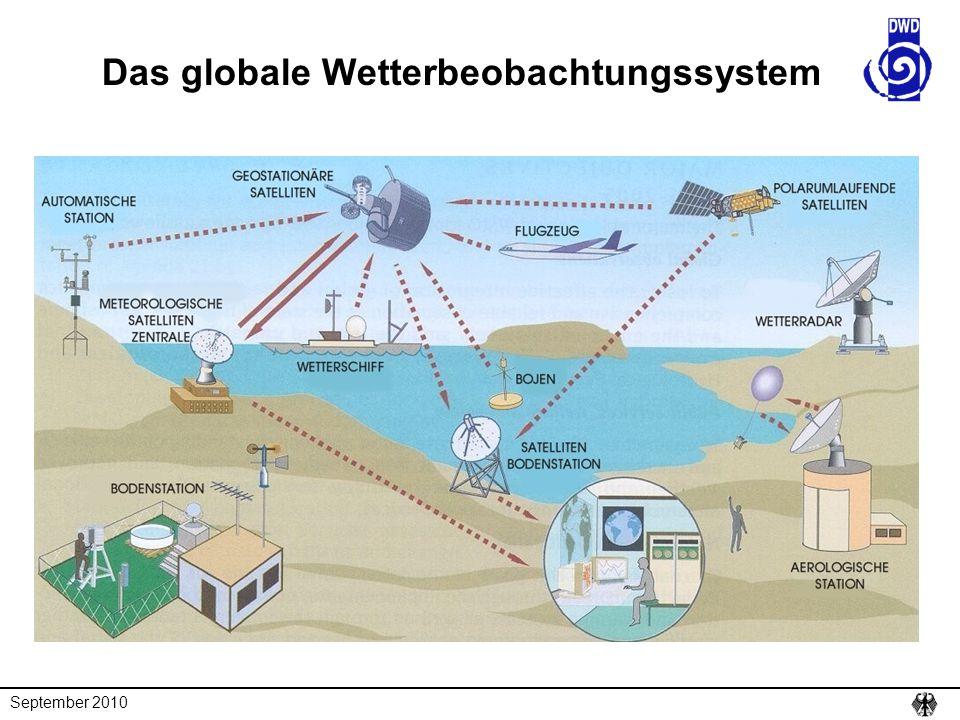September 2010 Das globale Wetterbeobachtungssystem