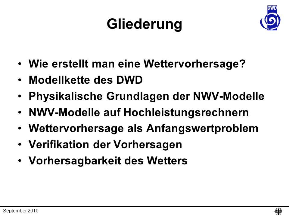 September 2010 Gliederung Wie erstellt man eine Wettervorhersage? Modellkette des DWD Physikalische Grundlagen der NWV-Modelle NWV-Modelle auf Hochlei