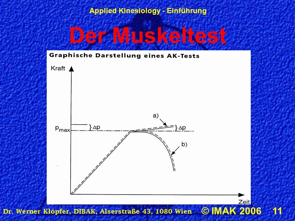 Applied Kinesiology - Einführung © IMAK 2006 11 Dr. Werner Klöpfer, DIBAK, Alserstraße 43, 1080 Wien Der Muskeltest
