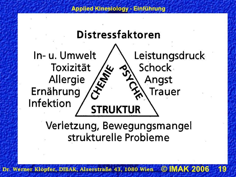 Applied Kinesiology - Einführung © IMAK 2006 19 Dr.