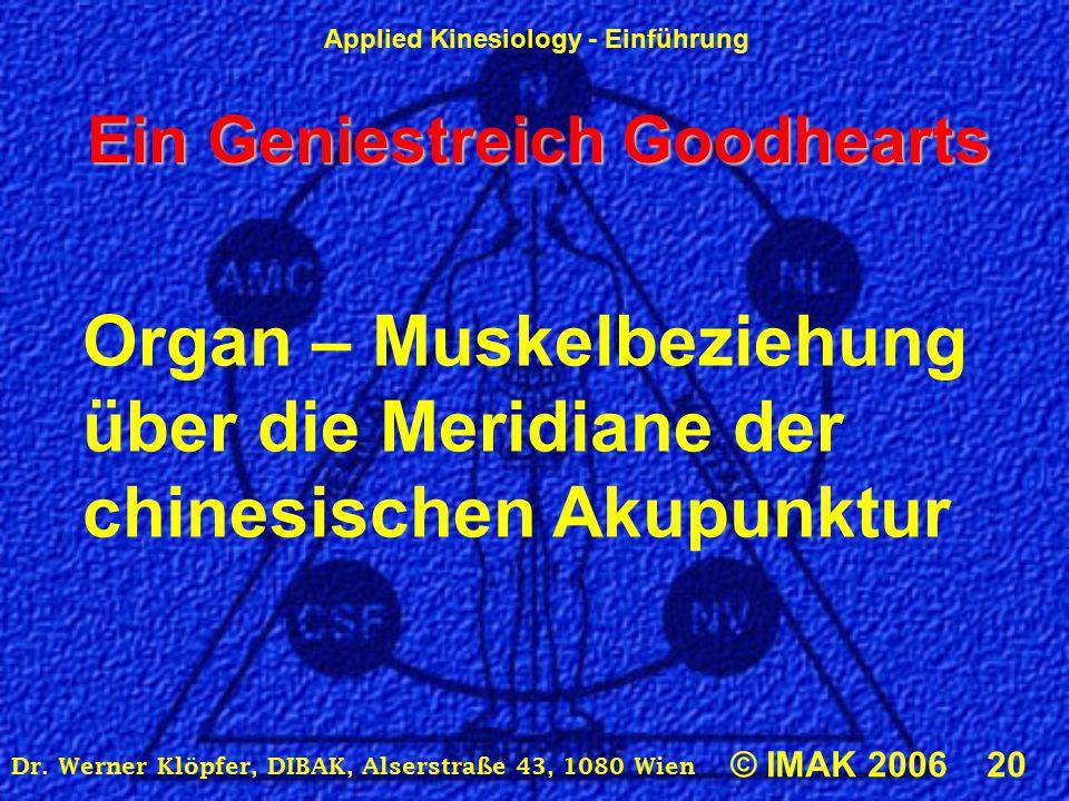 Applied Kinesiology - Einführung © IMAK 2006 20 Dr. Werner Klöpfer, DIBAK, Alserstraße 43, 1080 Wien Ein Geniestreich Goodhearts Organ – Muskelbeziehu
