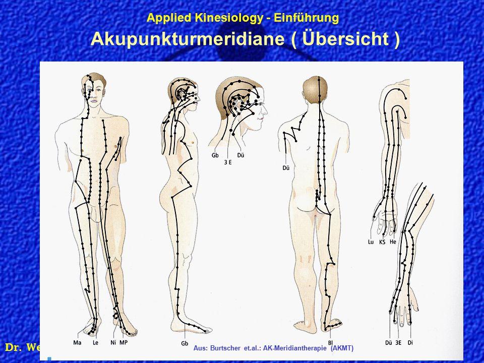 Applied Kinesiology - Einführung © IMAK 2006 21 Dr.