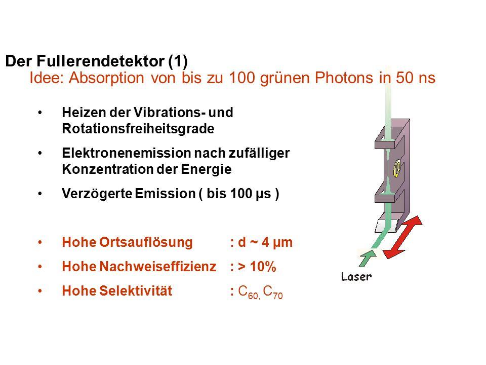 Der Fullerendetektor (1) Heizen der Vibrations- und Rotationsfreiheitsgrade Elektronenemission nach zufälliger Konzentration der Energie Verzögerte Em