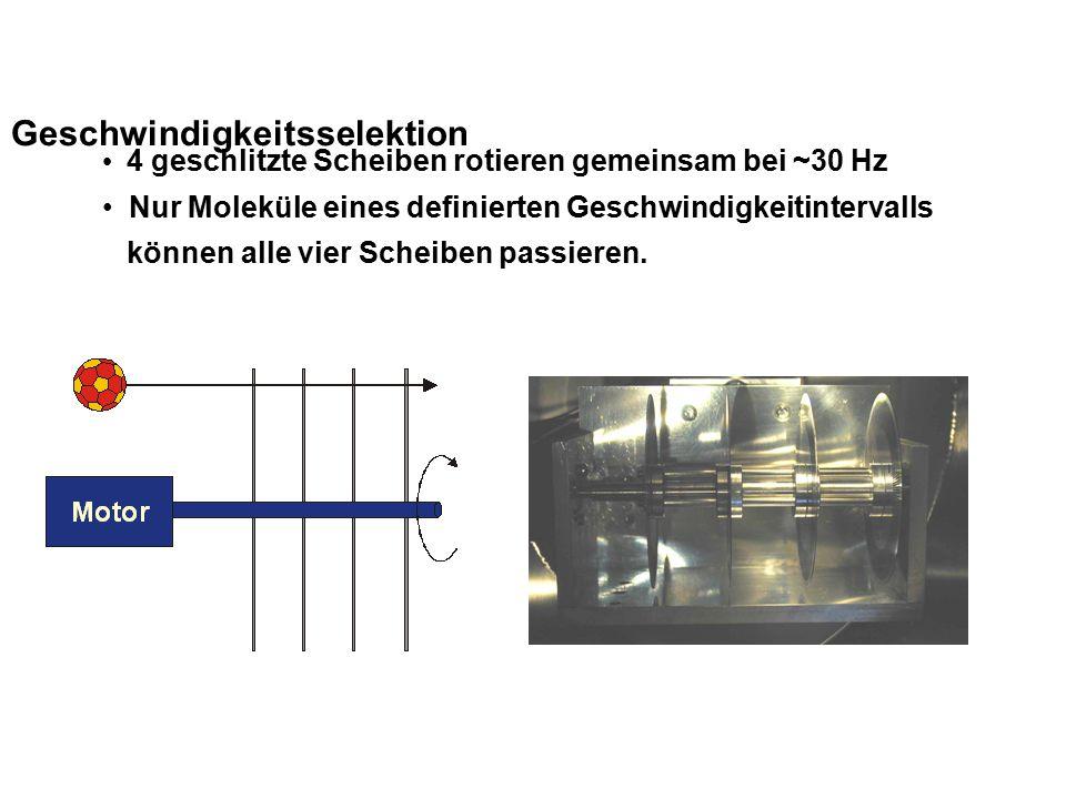 Geschwindigkeitsselektion 4 geschlitzte Scheiben rotieren gemeinsam bei ~30 Hz Nur Moleküle eines definierten Geschwindigkeitintervalls können alle vi