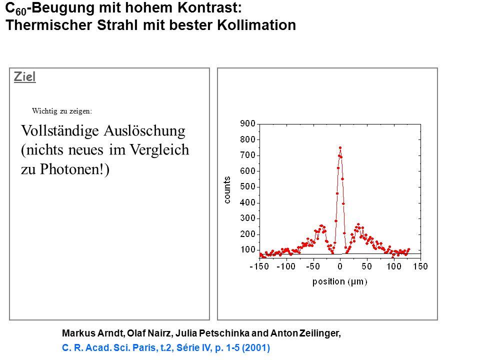 C 60 -Beugung mit hohem Kontrast: Thermischer Strahl mit bester Kollimation Ziel Wichtig zu zeigen: Interferenzminima fallen bis auf's Null-Niveau Das