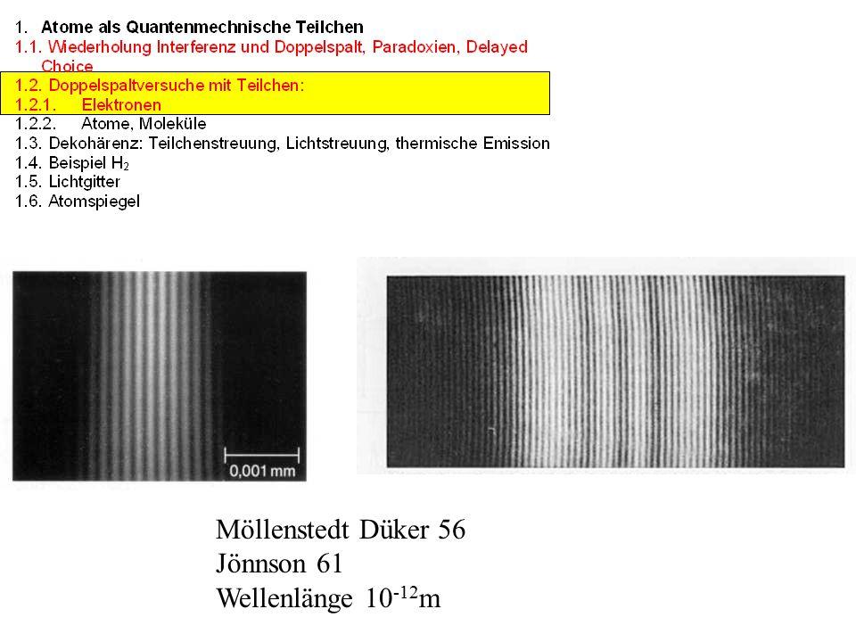 Möllenstedt Düker 56 Jönnson 61 Wellenlänge 10 -12 m