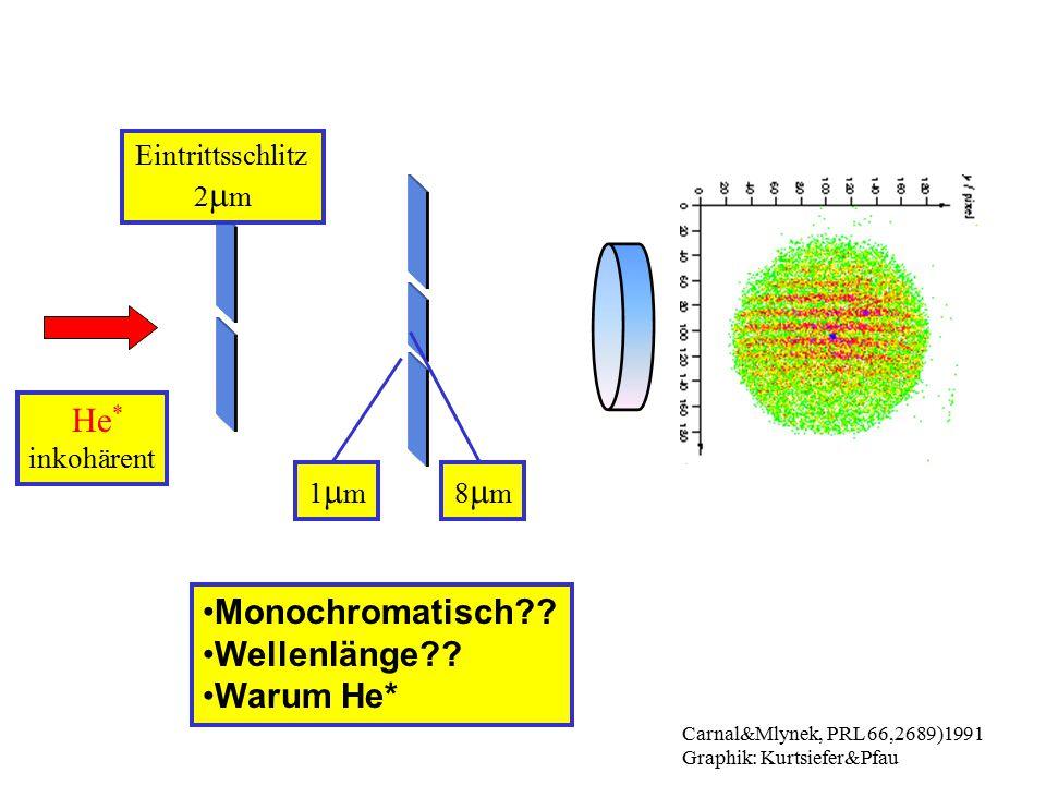 He * inkohärent Eintrittsschlitz 2  m Carnal&Mlynek, PRL 66,2689)1991 Graphik: Kurtsiefer&Pfau 1m1m8m8m Monochromatisch?? Wellenlänge?? Warum He*