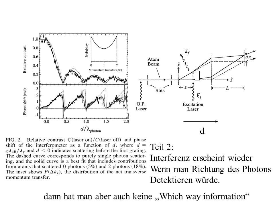 """d Teil 2: Interferenz erscheint wieder Wenn man Richtung des Photons Detektieren würde. dann hat man aber auch keine """"Which way information"""""""