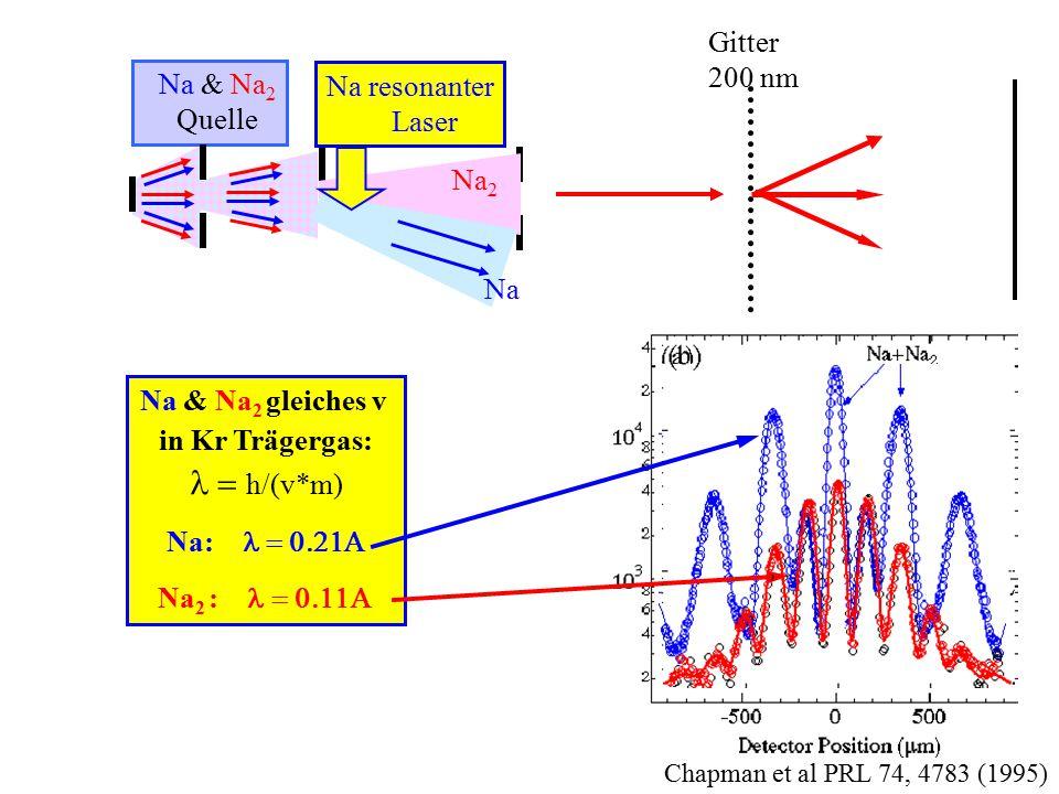 Na & Na 2 Quelle Gitter 200 nm Chapman et al PRL 74, 4783 (1995) Na resonanter Laser Na 2 Na Na & Na 2 gleiches v in Kr Trägergas:  h/(v*m) Na: 