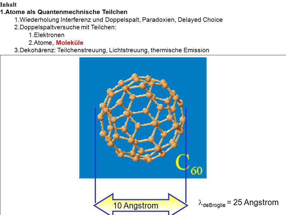 Inhalt 1.Atome als Quantenmechnische Teilchen 1.Wiederholung Interferenz und Doppelspalt, Paradoxien, Delayed Choice 2.Doppelspaltversuche mit Teilche