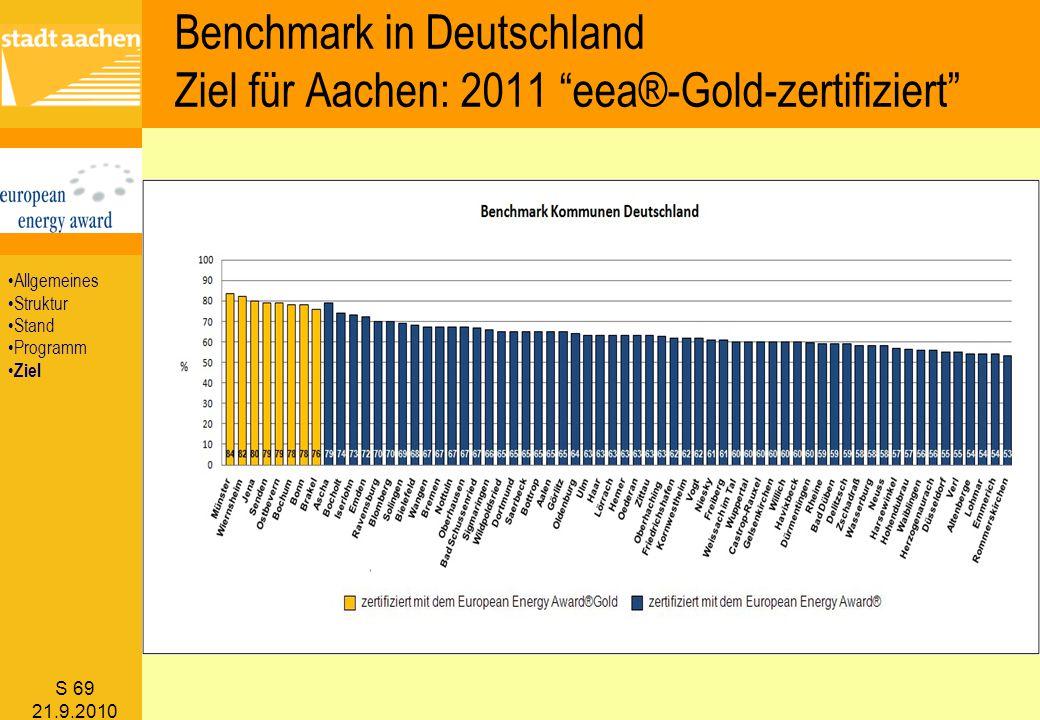 """S 69 21.9.2010 Benchmark in Deutschland Ziel für Aachen: 2011 """"eea®-Gold-zertifiziert"""" Allgemeines Struktur Stand Programm Ziel"""