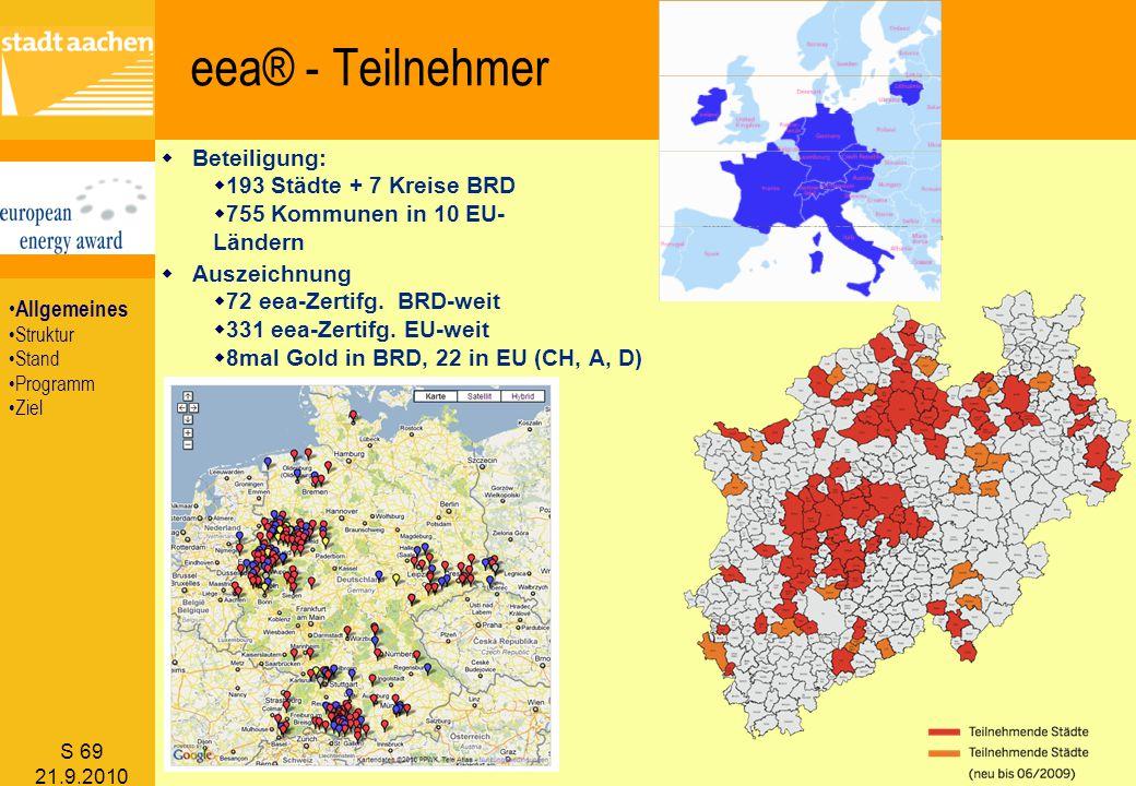 S 69 21.9.2010 wAuszeichnung w72 eea-Zertifg. BRD-weit w331 eea-Zertifg. EU-weit w8mal Gold in BRD, 22 in EU (CH, A, D) eea® - Teilnehmer wBeteiligung