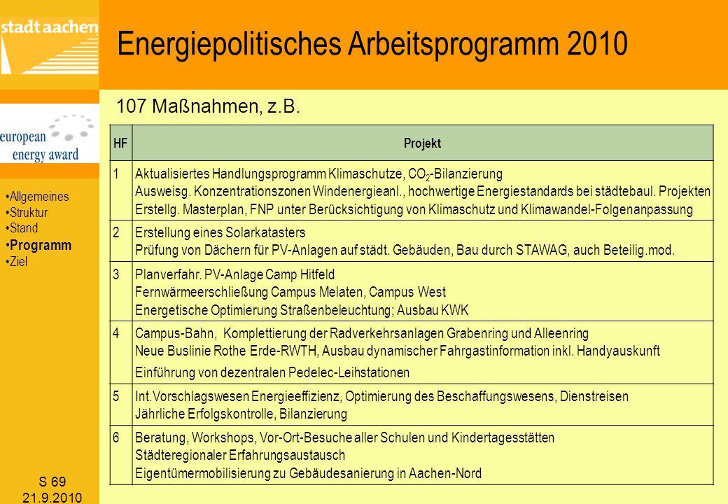 S 69 21.9.2010 Benchmark in Deutschland Ziel für Aachen: 2011 eea®-Gold-zertifiziert Allgemeines Struktur Stand Programm Ziel