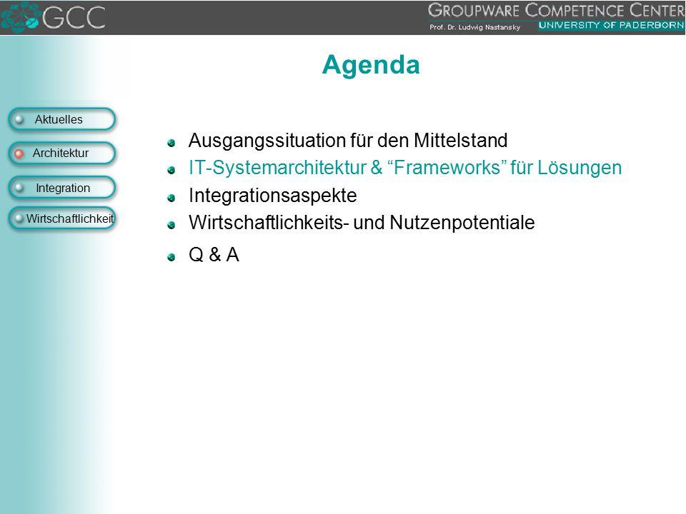 """Aktuelles Architektur Integration Wirtschaftlichkeit Agenda Ausgangssituation für den Mittelstand IT-Systemarchitektur & """"Frameworks"""" für Lösungen Int"""