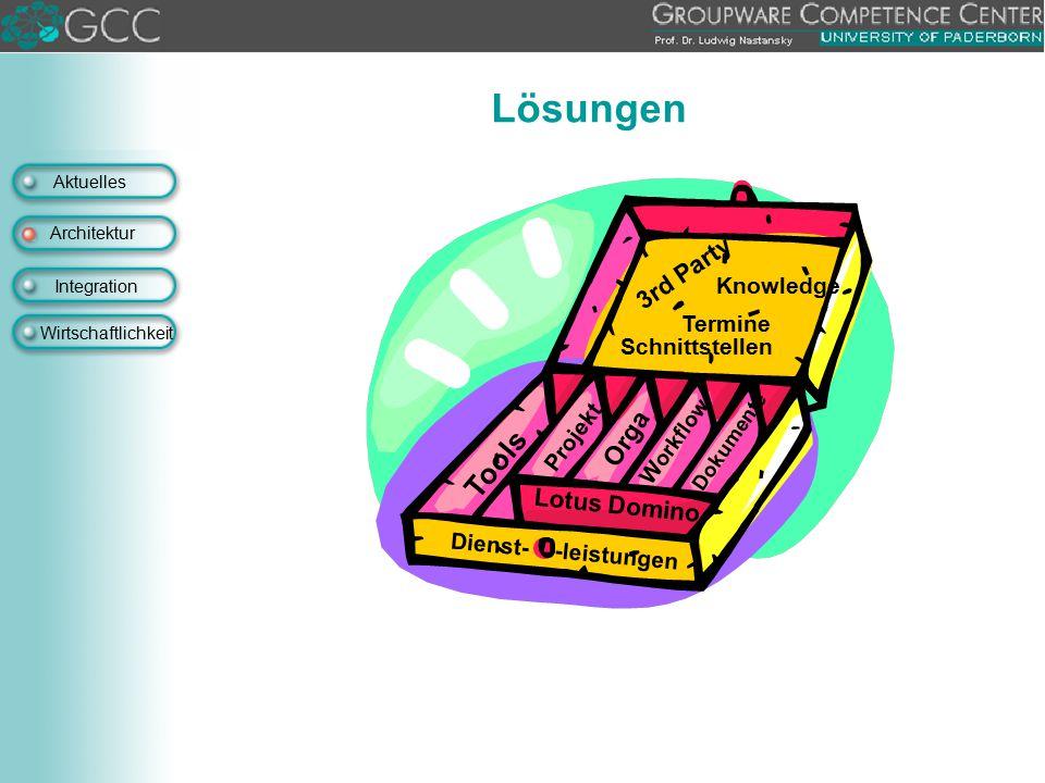 Aktuelles Architektur Integration Wirtschaftlichkeit 3rd Party Termine Knowledge Schnittstellen Tools Projekt Orga W orkflow Dokumente Lotus Domino Di
