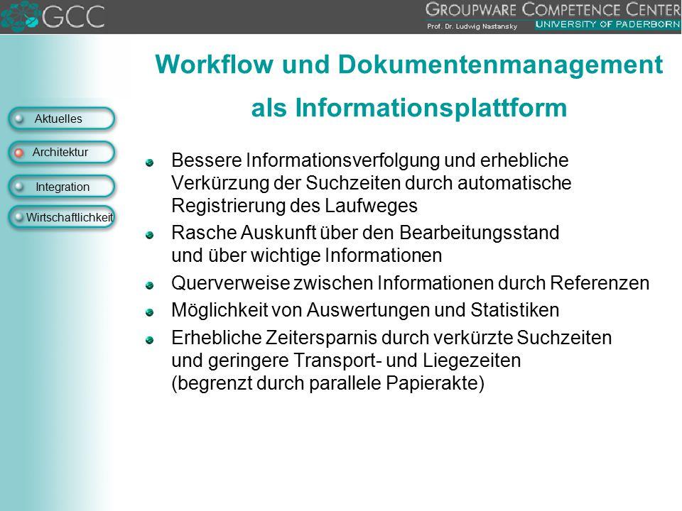 Aktuelles Architektur Integration Wirtschaftlichkeit Workflow und Dokumentenmanagement als Informationsplattform Bessere Informationsverfolgung und er