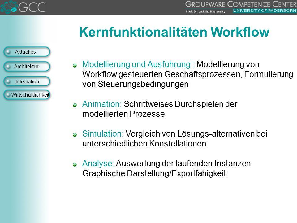 Aktuelles Architektur Integration Wirtschaftlichkeit Modellierung und Ausführung : Modellierung von Workflow gesteuerten Geschäftsprozessen, Formulier