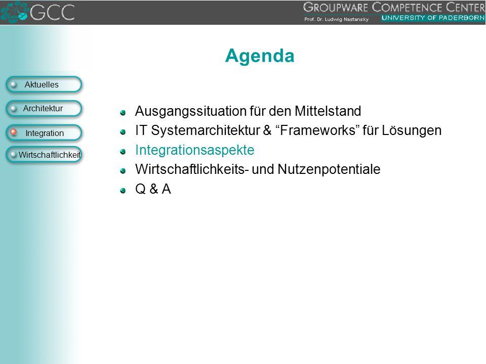 """Aktuelles Architektur Integration Wirtschaftlichkeit Agenda Ausgangssituation für den Mittelstand IT Systemarchitektur & """"Frameworks"""" für Lösungen Int"""