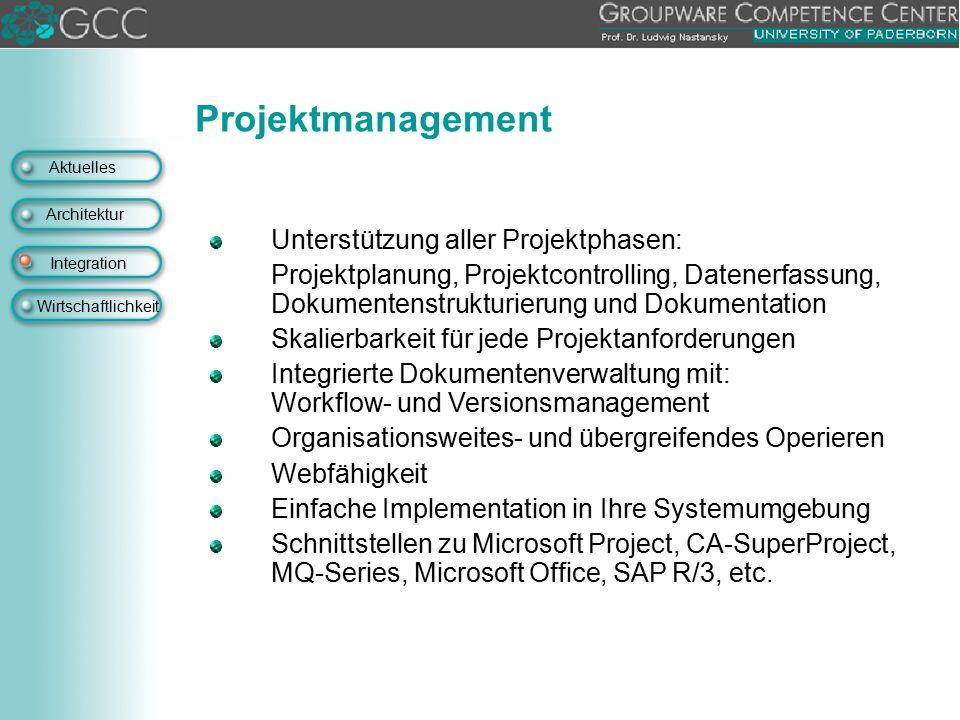 Aktuelles Architektur Integration Wirtschaftlichkeit Projektmanagement Unterstützung aller Projektphasen: Projektplanung, Projektcontrolling, Datenerf