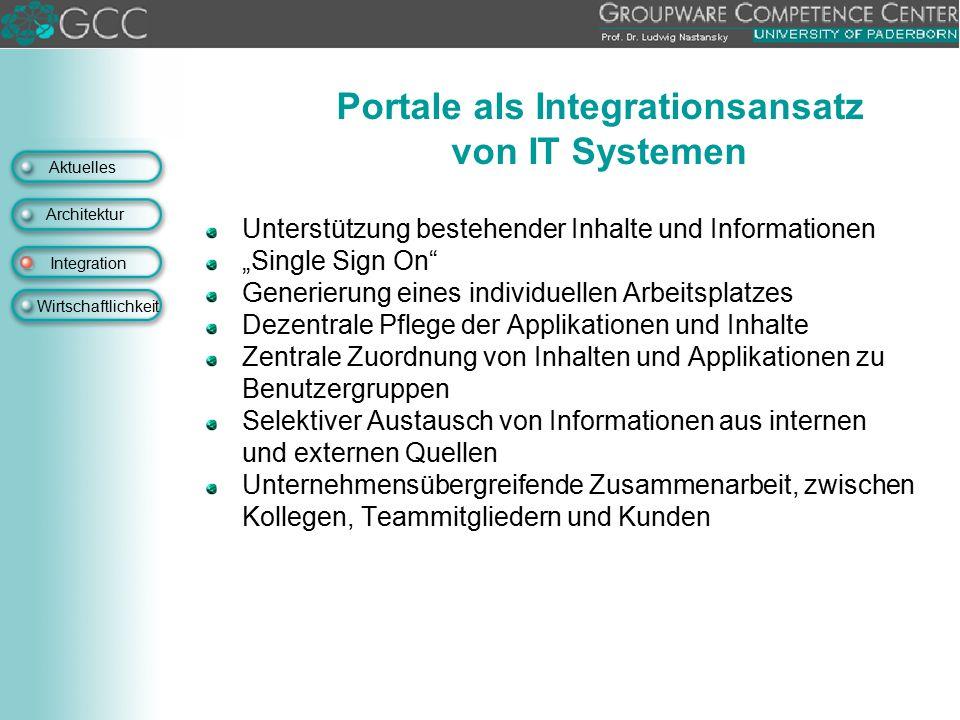 Aktuelles Architektur Integration Wirtschaftlichkeit Portale als Integrationsansatz von IT Systemen Unterstützung bestehender Inhalte und Informatione