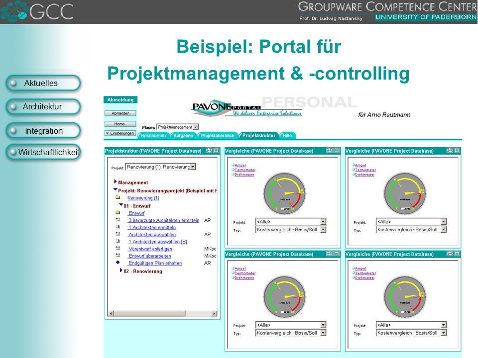 Aktuelles Architektur Integration Wirtschaftlichkeit Beispiel: Portal für Projektmanagement & -controlling