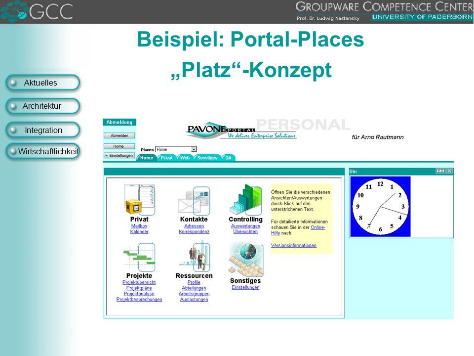 """Aktuelles Architektur Integration Wirtschaftlichkeit Beispiel: Portal-Places """"Platz""""-Konzept"""