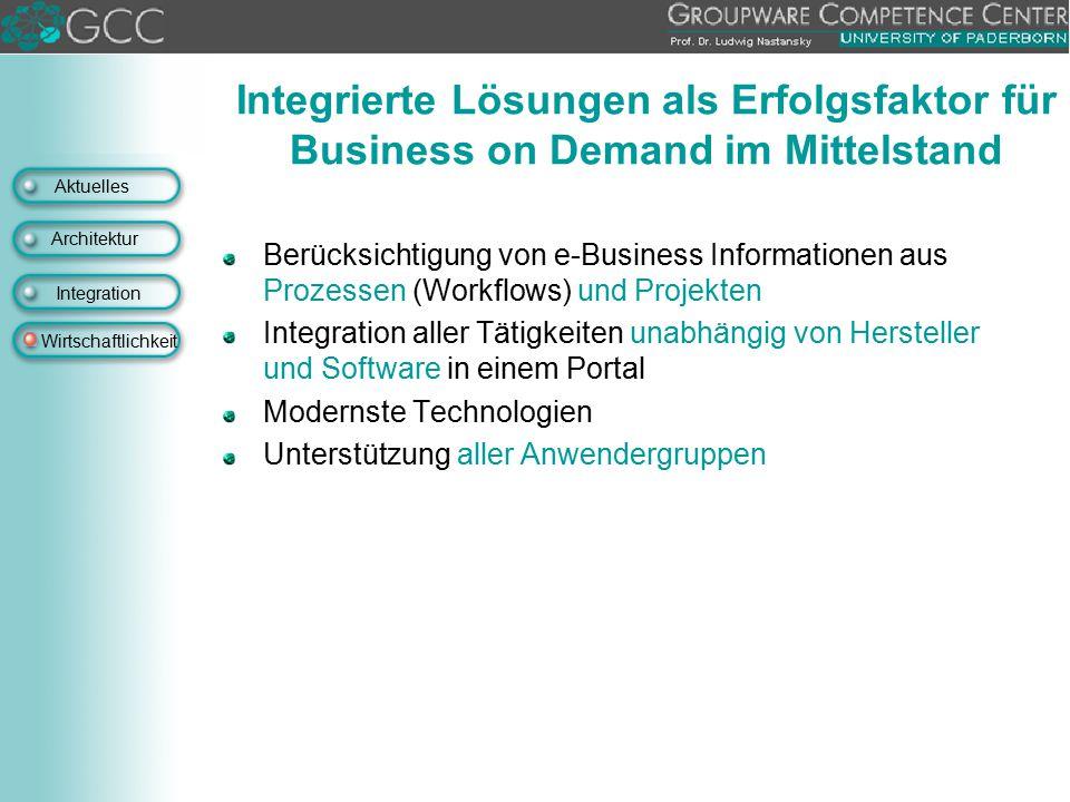 Aktuelles Architektur Integration Wirtschaftlichkeit Berücksichtigung von e-Business Informationen aus Prozessen (Workflows) und Projekten Integration