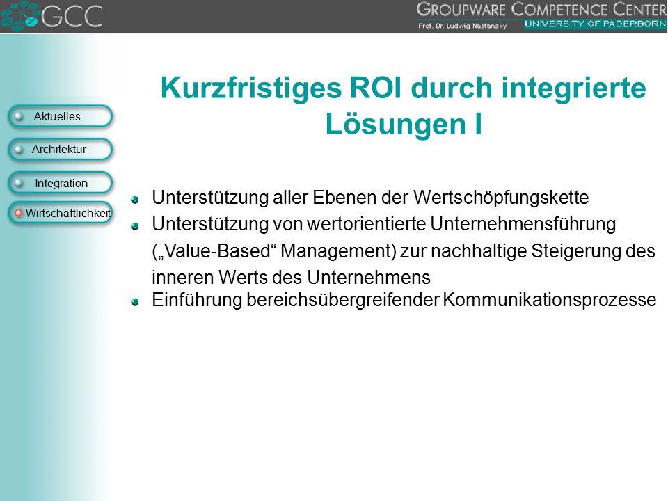 Aktuelles Architektur Integration Wirtschaftlichkeit Unterstützung aller Ebenen der Wertschöpfungskette Unterstützung von wertorientierte Unternehmens