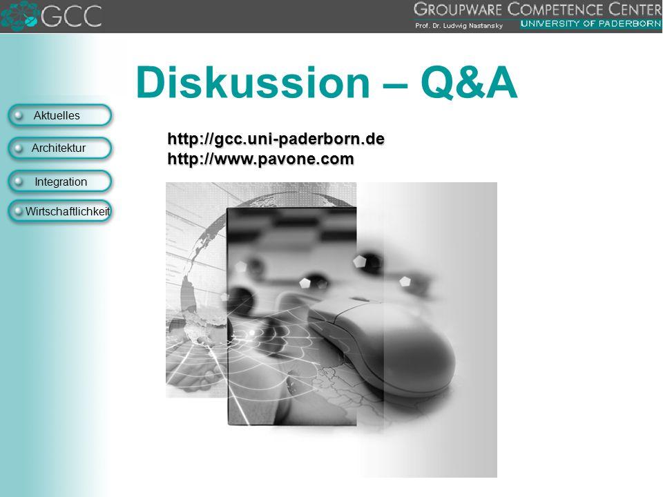 Aktuelles Architektur Integration Wirtschaftlichkeit Diskussion – Q&A http://gcc.uni-paderborn.dehttp://www.pavone.com