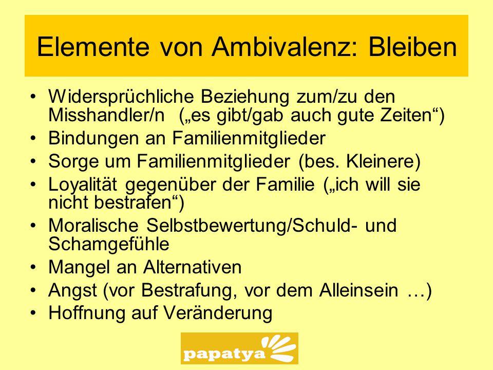 """Elemente von Ambivalenz: Bleiben Widersprüchliche Beziehung zum/zu den Misshandler/n (""""es gibt/gab auch gute Zeiten ) Bindungen an Familienmitglieder Sorge um Familienmitglieder (bes."""