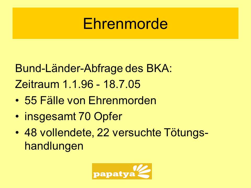 Ehrenmorde Bund-Länder-Abfrage des BKA: Zeitraum 1.1.96 - 18.7.05 55 Fälle von Ehrenmorden insgesamt 70 Opfer 48 vollendete, 22 versuchte Tötungs- han