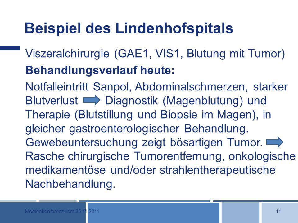 Beispiel des Lindenhofspitals Viszeralchirurgie (GAE1, VIS1, Blutung mit Tumor) Behandlungsverlauf heute: Notfalleintritt Sanpol, Abdominalschmerzen, starker Blutverlust Diagnostik (Magenblutung) und Therapie (Blutstillung und Biopsie im Magen), in gleicher gastroenterologischer Behandlung.