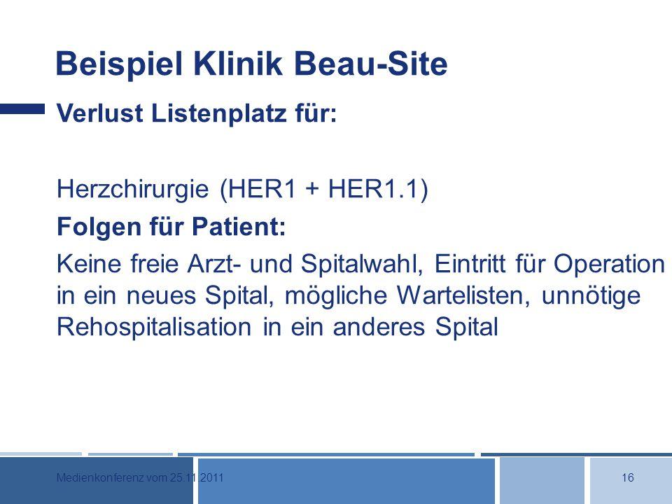 Beispiel Klinik Beau-Site Verlust Listenplatz für: Herzchirurgie (HER1 + HER1.1) Folgen für Patient: Keine freie Arzt- und Spitalwahl, Eintritt für Operation in ein neues Spital, mögliche Wartelisten, unnötige Rehospitalisation in ein anderes Spital 16Medienkonferenz vom 25.11.2011