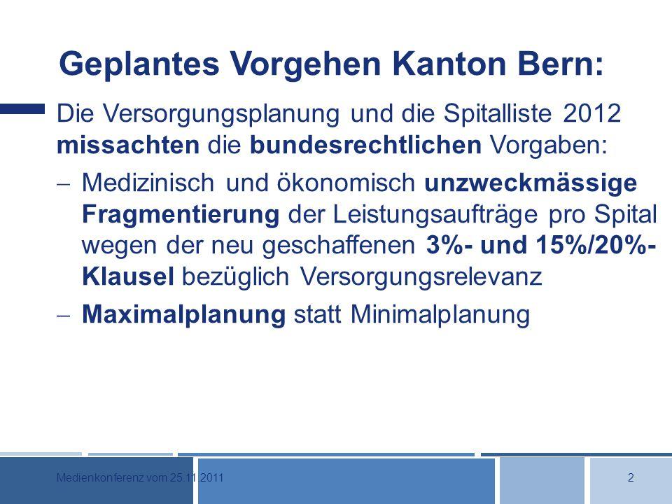 Die Versorgungsplanung und die Spitalliste 2012 missachten die bundesrechtlichen Vorgaben:  Medizinisch und ökonomisch unzweckmässige Fragmentierung der Leistungsaufträge pro Spital wegen der neu geschaffenen 3%- und 15%/20%- Klausel bezüglich Versorgungsrelevanz  Maximalplanung statt Minimalplanung Geplantes Vorgehen Kanton Bern: 2Medienkonferenz vom 25.11.2011