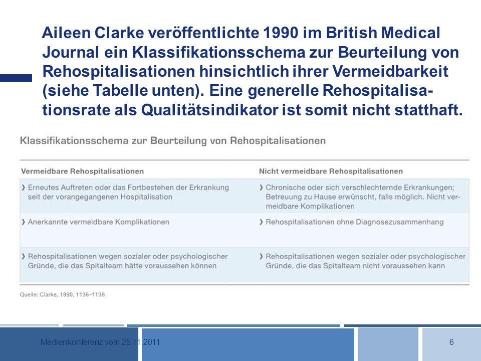 Aileen Clarke veröffentlichte 1990 im British Medical Journal ein Klassifikationsschema zur Beurteilung von Rehospitalisationen hinsichtlich ihrer Vermeidbarkeit (siehe Tabelle unten).