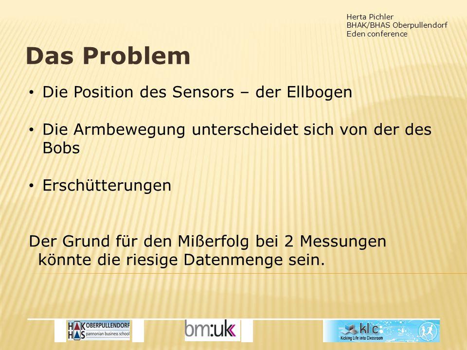 Herta Pichler BHAK/BHAS Oberpullendorf Eden conference Das Problem Die Position des Sensors – der Ellbogen Die Armbewegung unterscheidet sich von der des Bobs Erschütterungen Der Grund für den Mißerfolg bei 2 Messungen könnte die riesige Datenmenge sein.